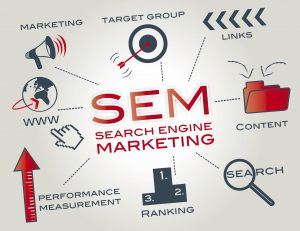 Best SEM Marketing Agency | SEM Marketing Company In The USA